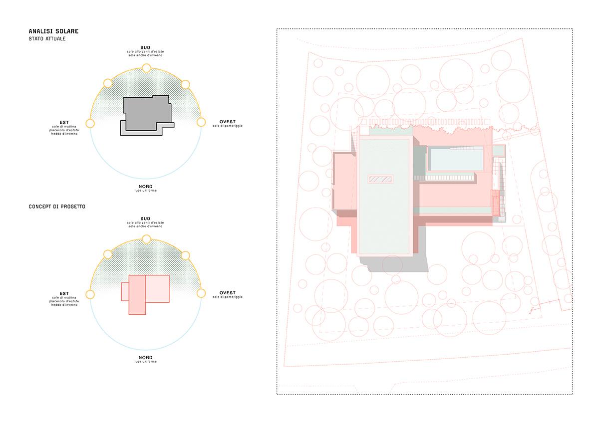 1-Inquadramento1